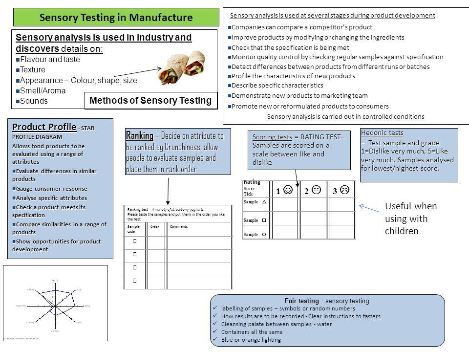 Methods of Sensory Testing