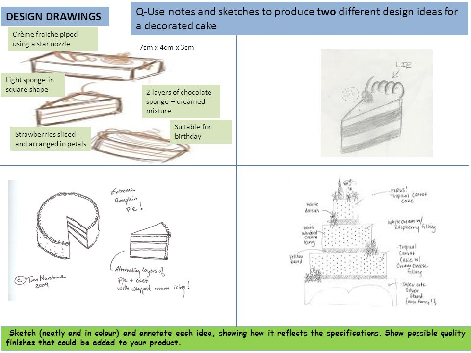 Q-Use notes and sketches to produce two different design ideas for a decorated cake