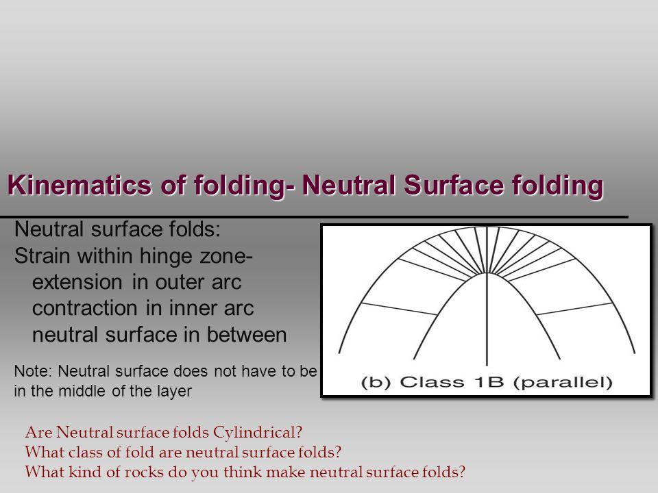 Kinematics of folding- Neutral Surface folding
