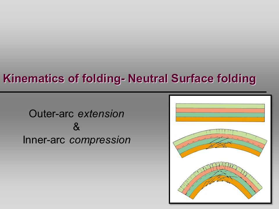 Inner-arc compression