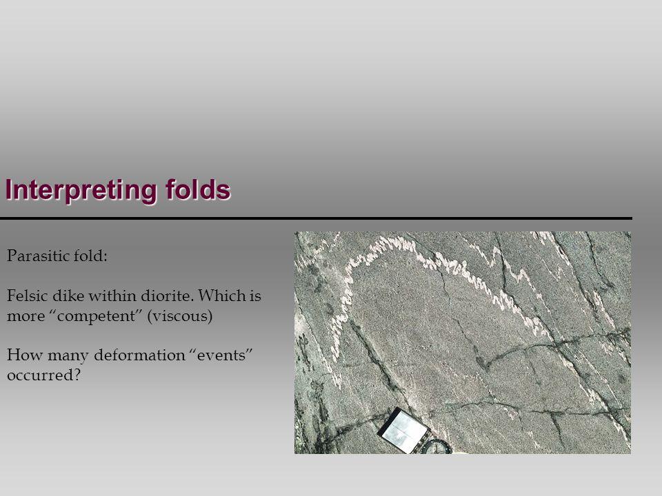 Interpreting folds Parasitic fold: