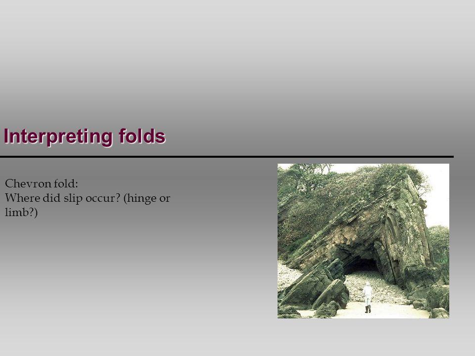 Interpreting folds Chevron fold: