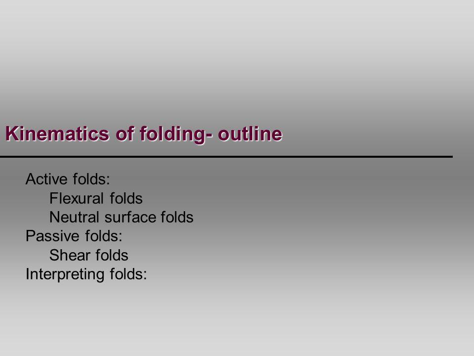 Kinematics of folding- outline