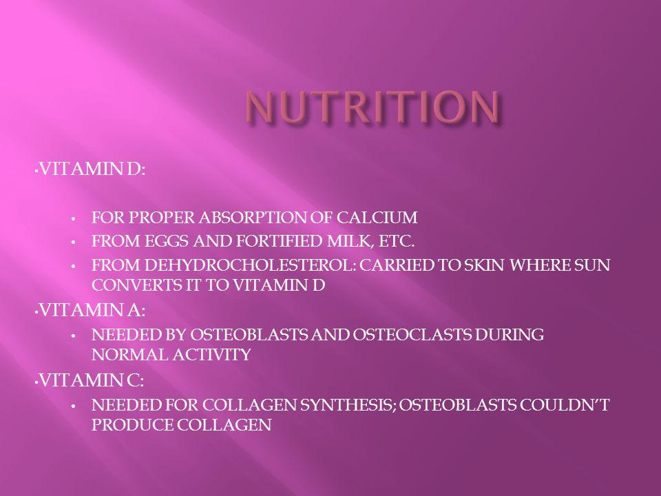 NUTRITION VITAMIN D: VITAMIN A: VITAMIN C: