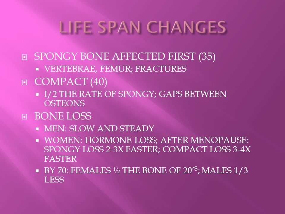 LIFE SPAN CHANGES SPONGY BONE AFFECTED FIRST (35) COMPACT (40)
