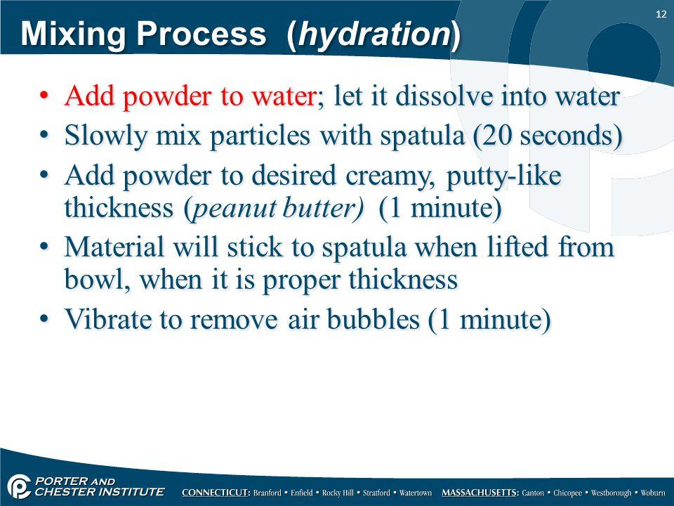 Mixing Process (hydration)