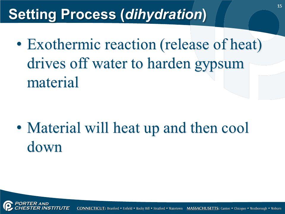 Setting Process (dihydration)