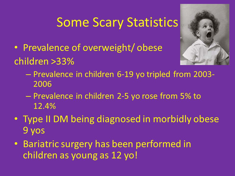Some Scary Statistics Prevalence of overweight/ obese children >33%