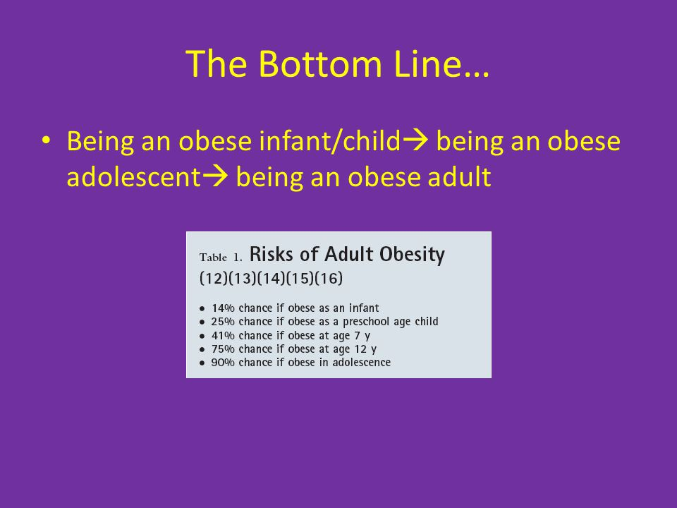 The Bottom Line… Being an obese infant/child being an obese adolescent being an obese adult