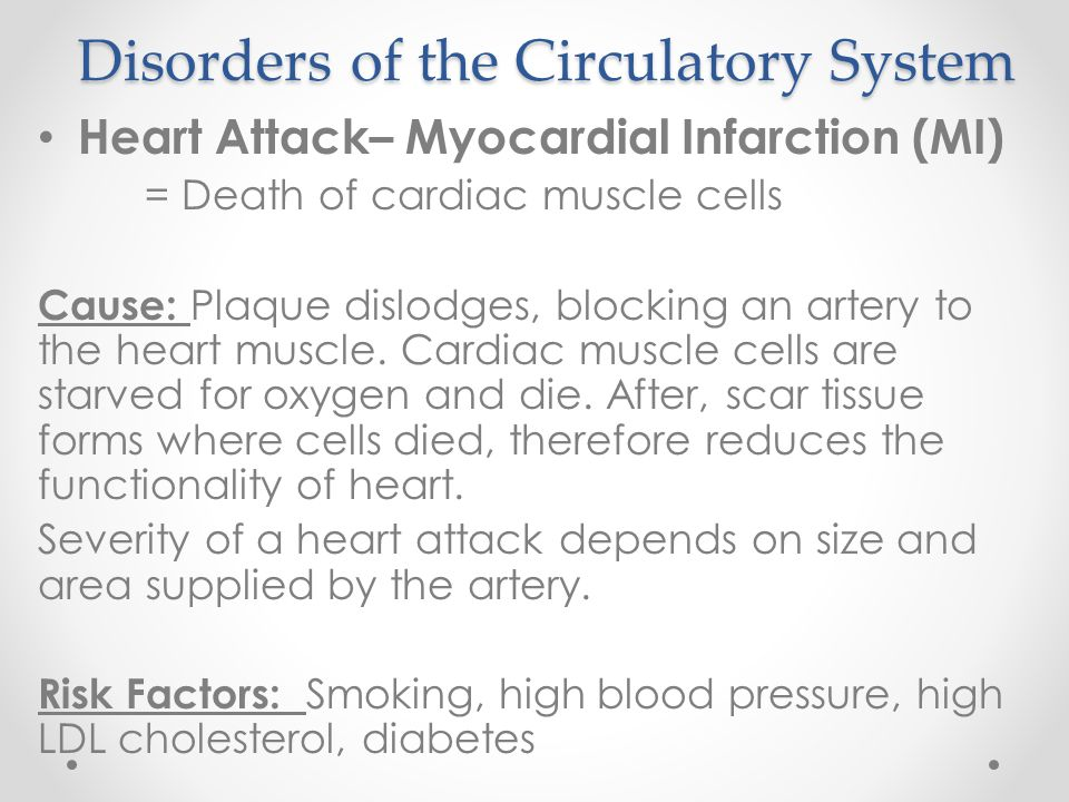 Disorders of the Circulatory System