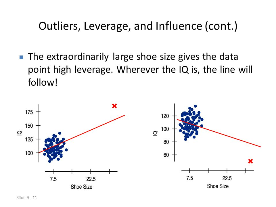 Outliers, Leverage, and Influence (cont.)