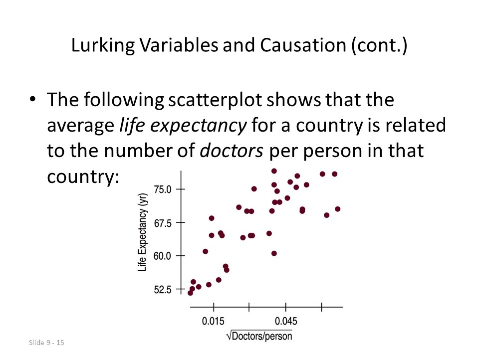 Lurking Variables and Causation (cont.)