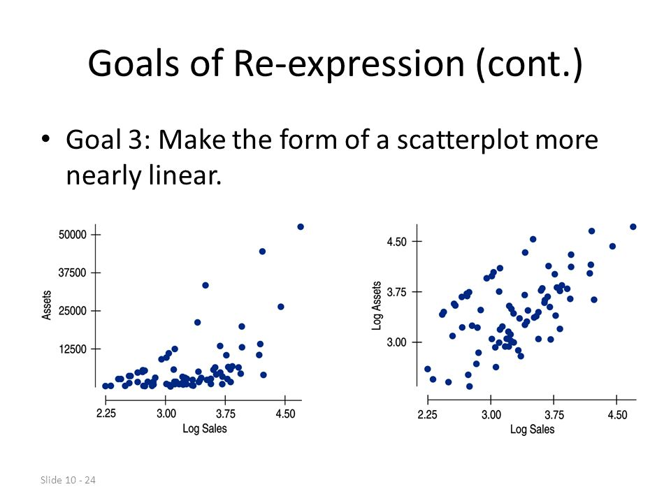 Goals of Re-expression (cont.)