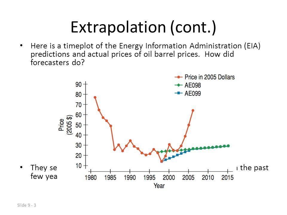 Extrapolation (cont.)