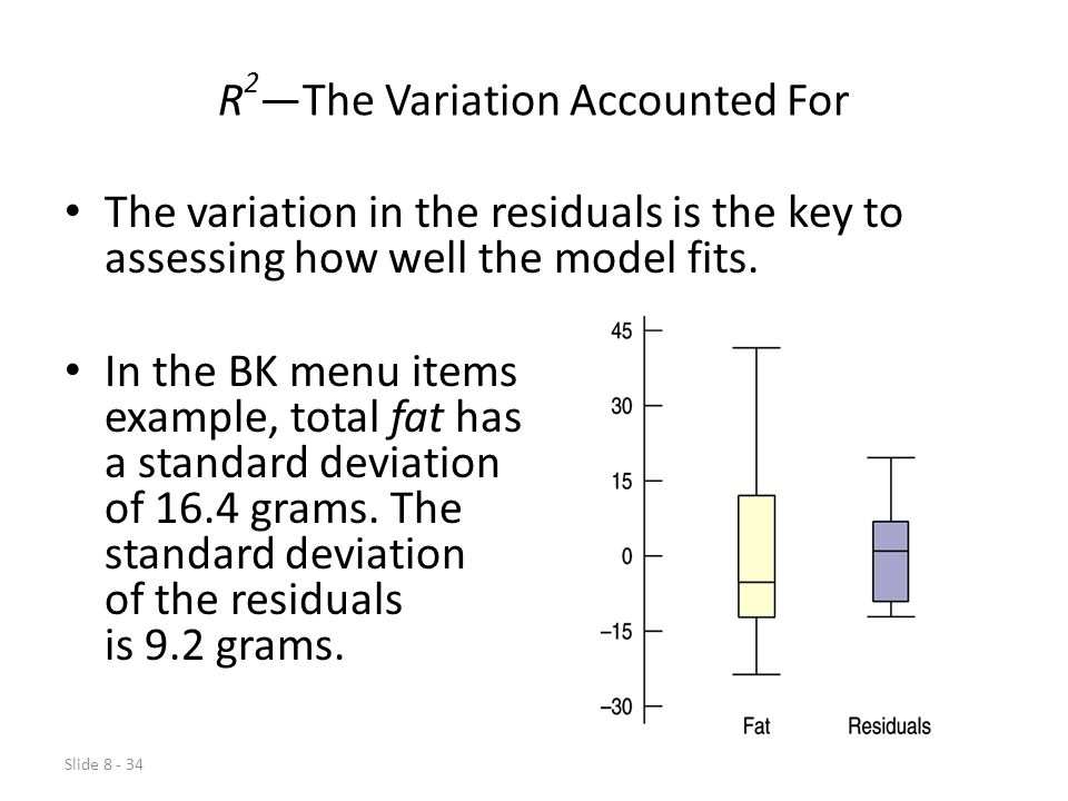 R2—The Variation Accounted For
