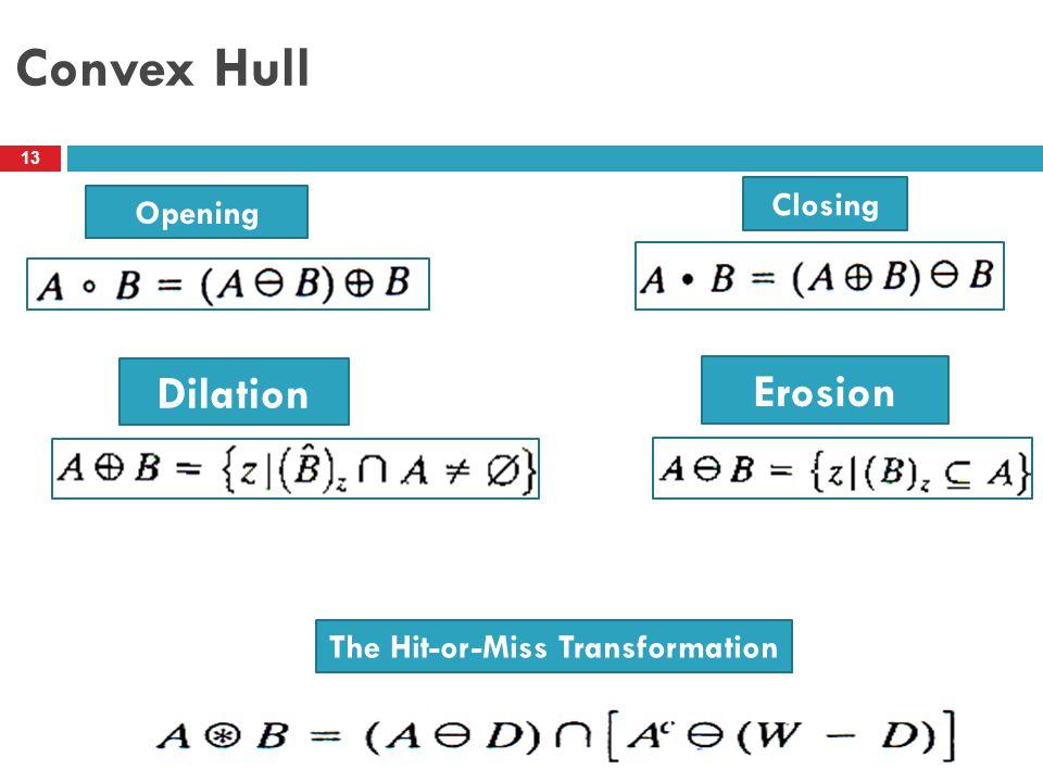 Convex Hull Convex Concave