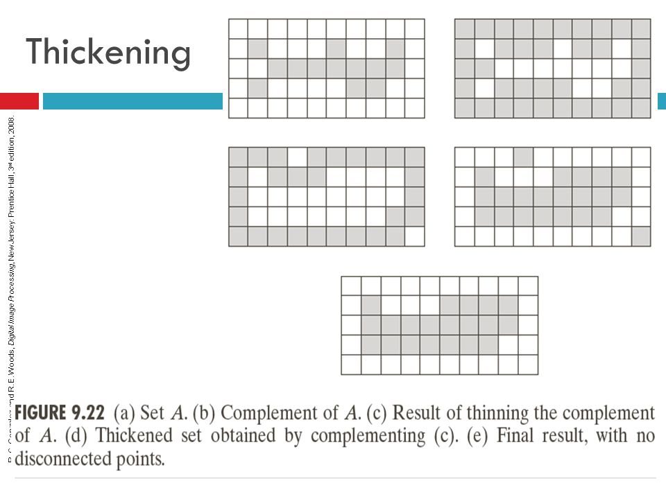 Table of Contents 9.5 Some Basic Morphological Algorithm