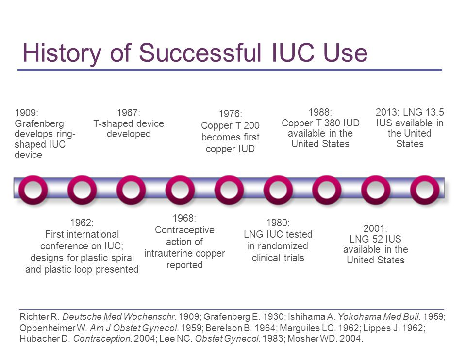 History of Successful IUC Use