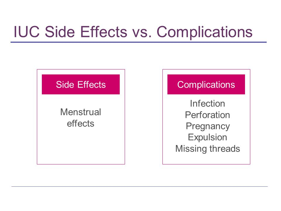 IUC Side Effects vs. Complications