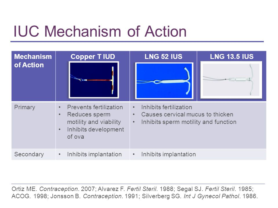 IUC Mechanism of Action