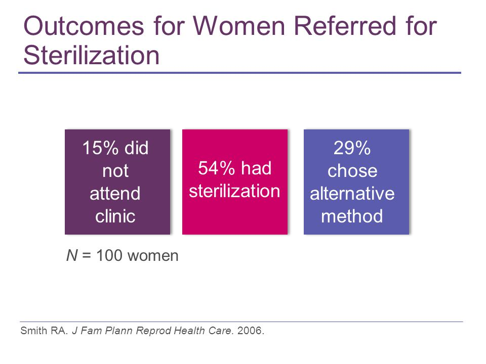 Outcomes for Women Referred for Sterilization