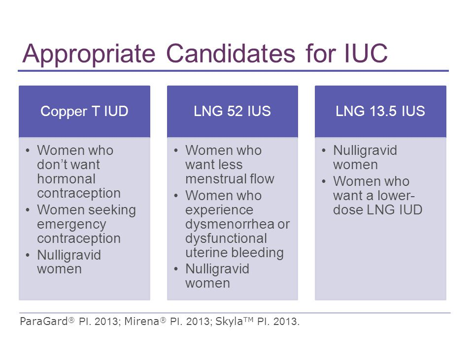 Appropriate Candidates for IUC