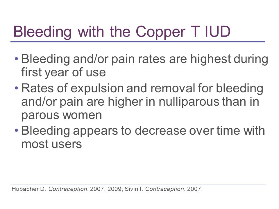 Bleeding with the Copper T IUD