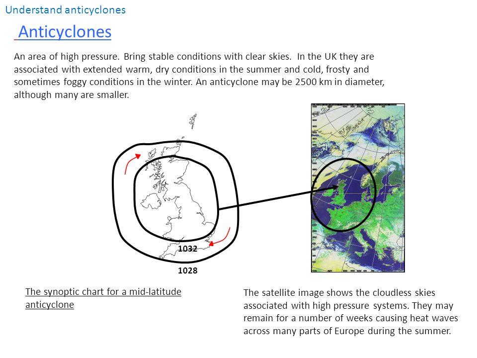 Anticyclones clockwise Understand anticyclones
