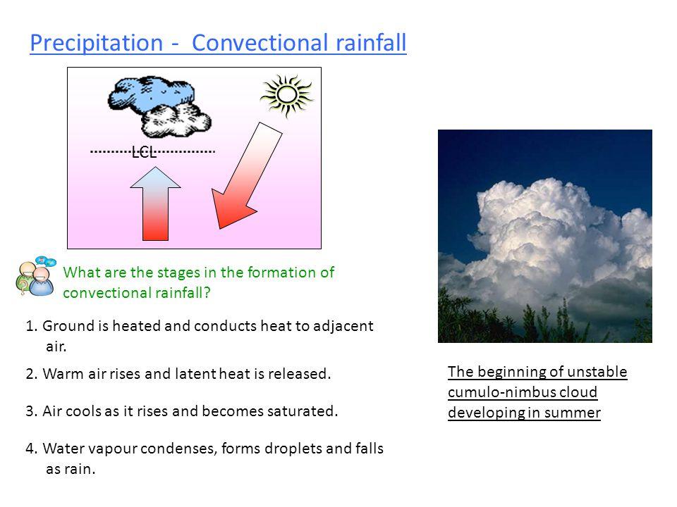 Precipitation - Convectional rainfall