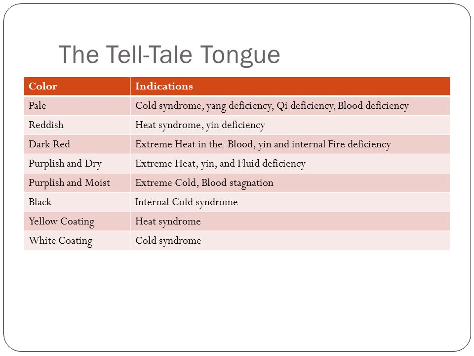 The Tell-Tale Tongue Color Indications Pale