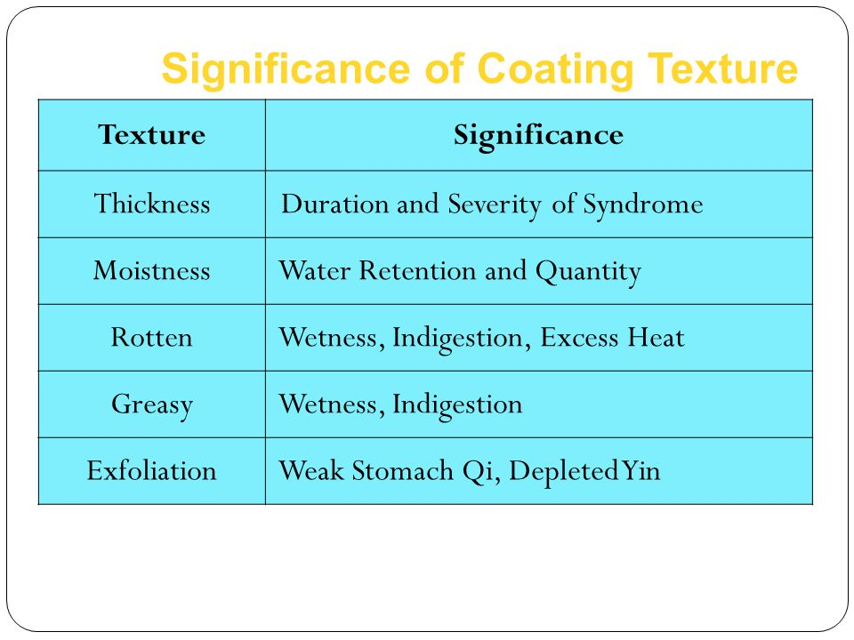 Significance of Coating Texture