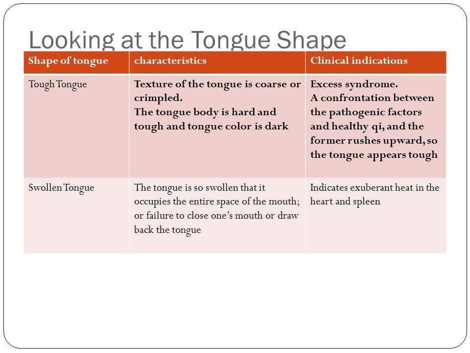 Looking at the Tongue Shape