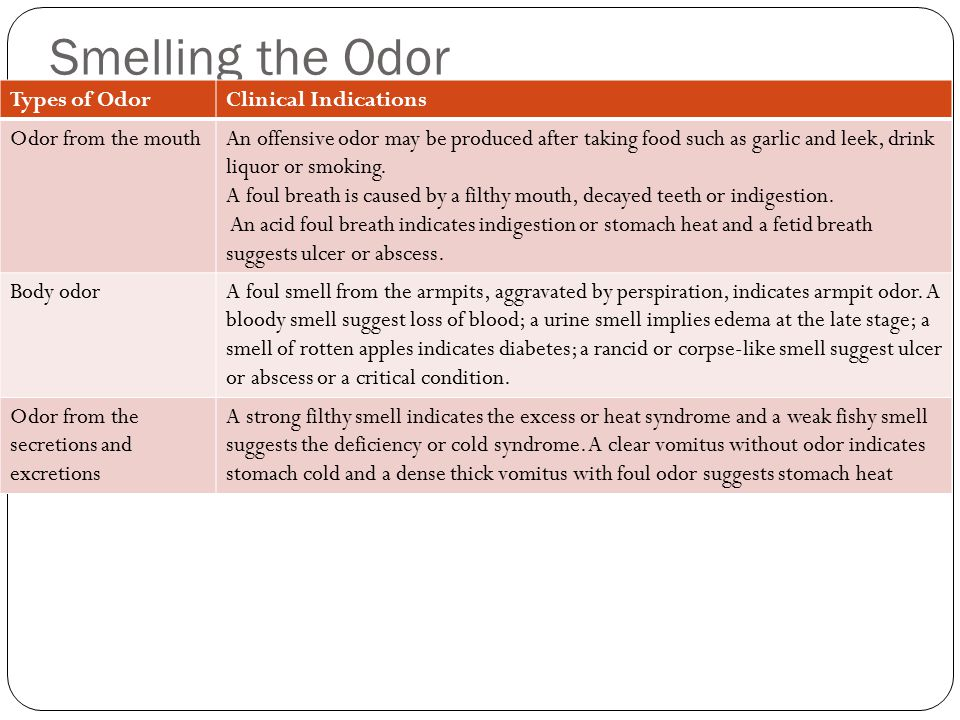 Smelling the Odor Types of Odor Clinical Indications
