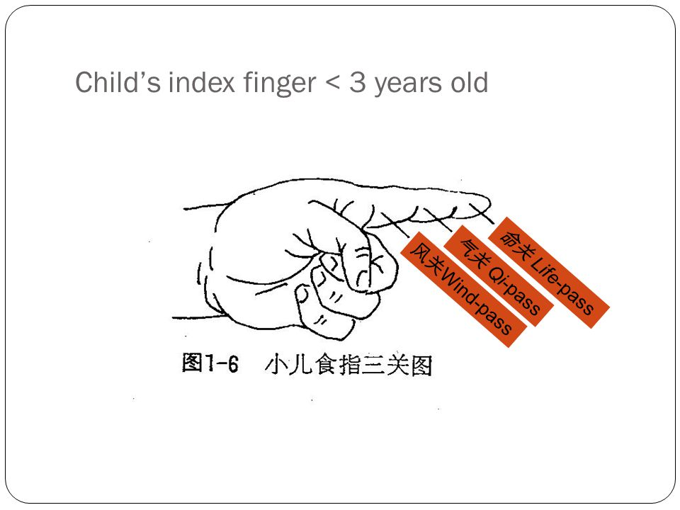 Child's index finger < 3 years old