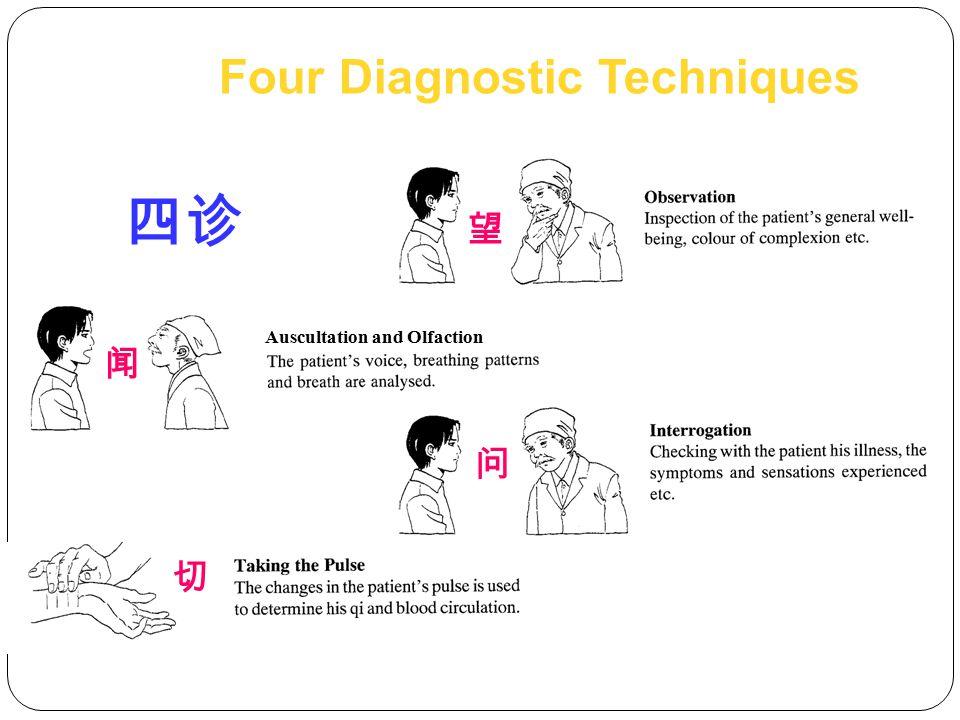 Four Diagnostic Techniques