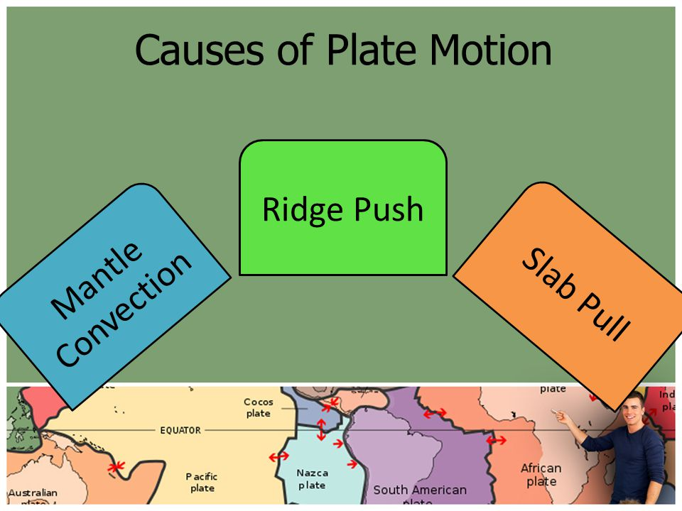Mantle Convection Ridge Push Slab Pull Causes of Plate Motion