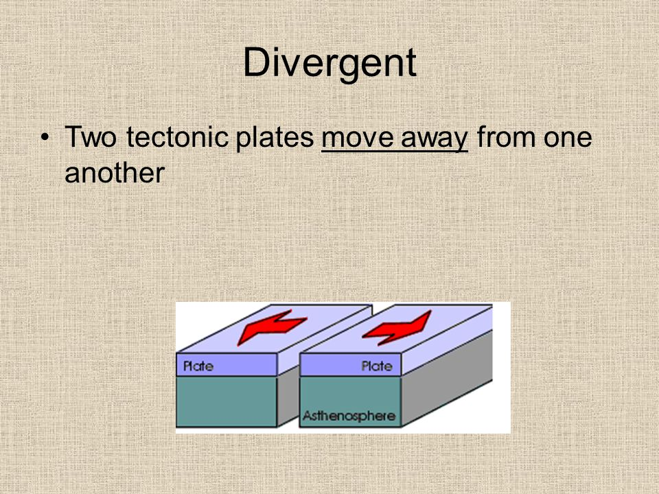 Divergent Two tectonic plates move away from one another