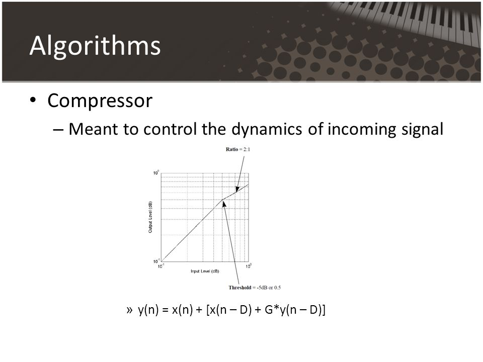 Algorithms Compressor Meant to control the dynamics of incoming signal