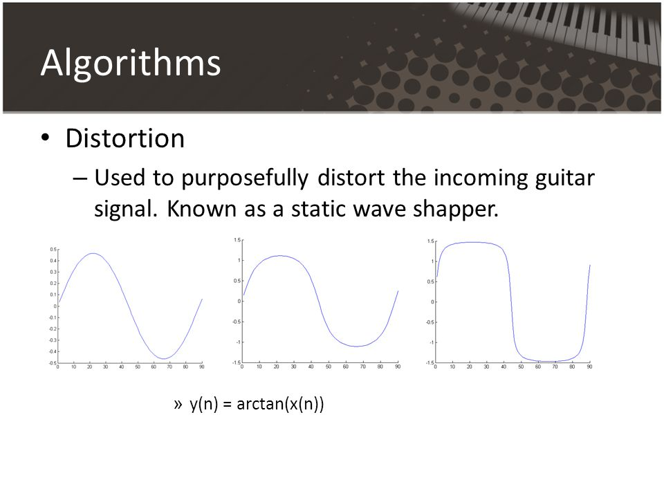 Algorithms Distortion