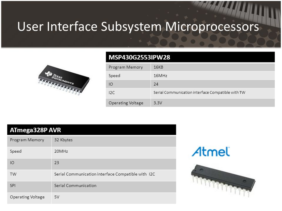 User Interface Subsystem Microprocessors