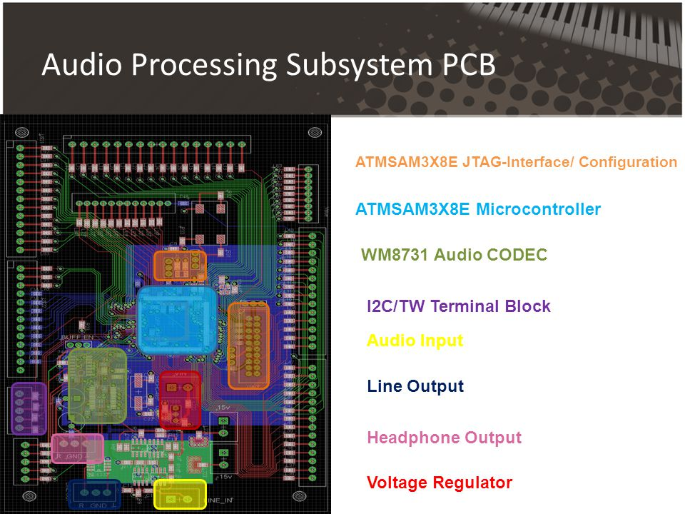 Audio Processing Subsystem PCB