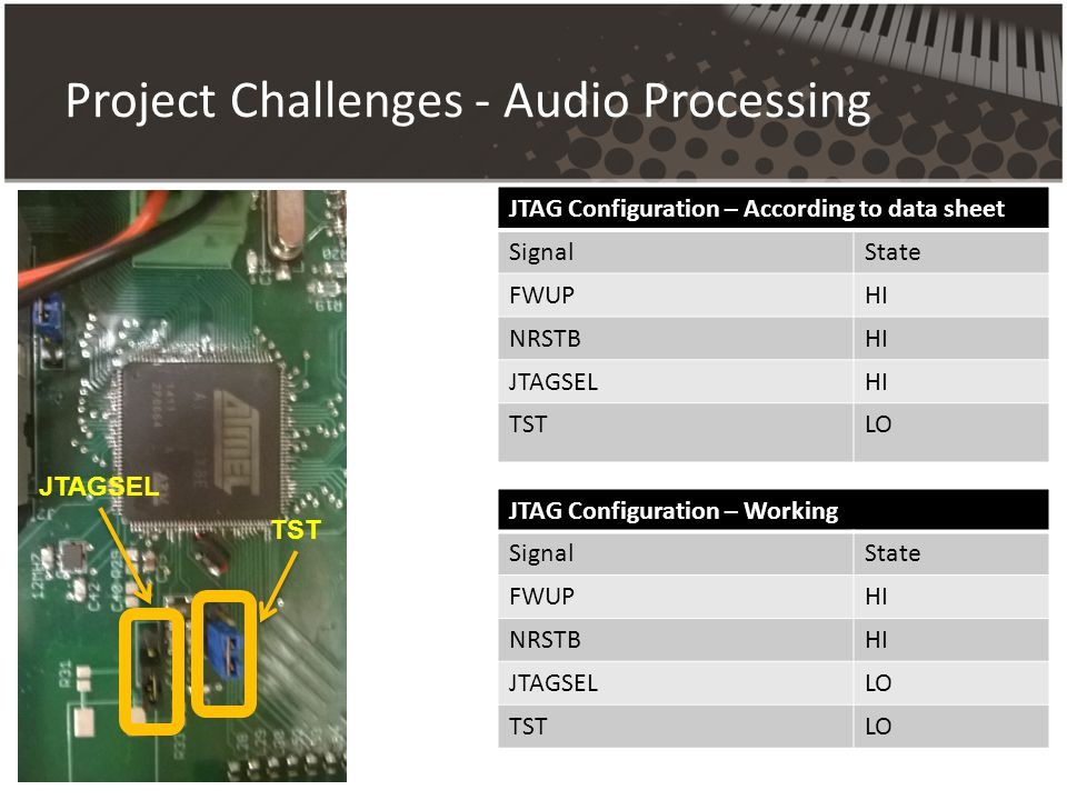 Project Challenges - Audio Processing