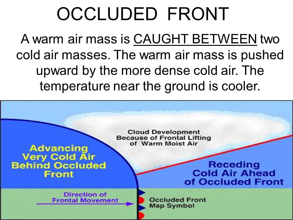 WEATHER FRONTS AND AIR MASSES - ppt video online download
