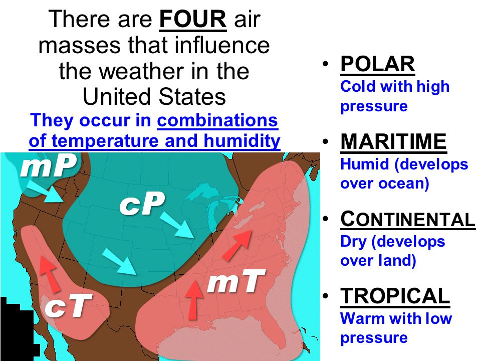 There are FOUR air masses that influence the weather in the United States They occur in combinations of temperature and humidity