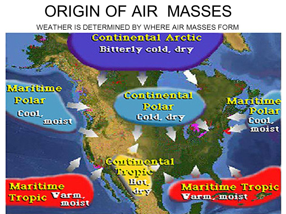 ORIGIN OF AIR MASSES WEATHER IS DETERMINED BY WHERE AIR MASSES FORM