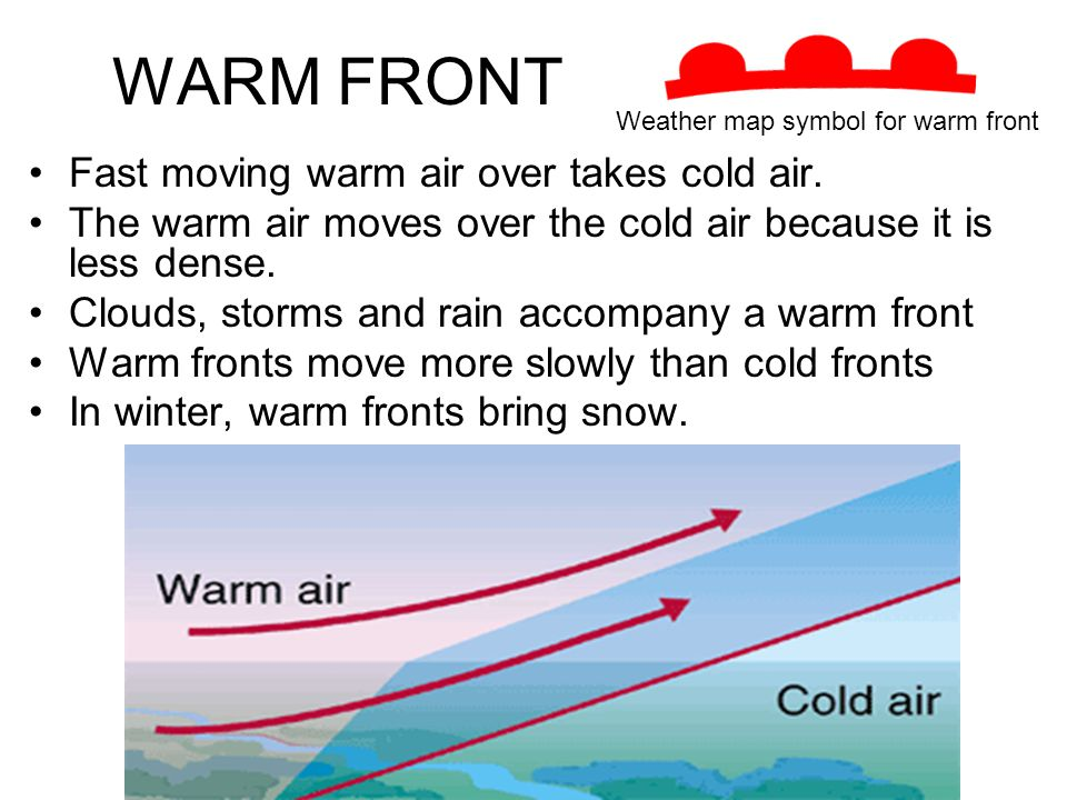 WARM FRONT Fast moving warm air over takes cold air.