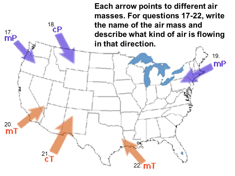 Each arrow points to different air masses