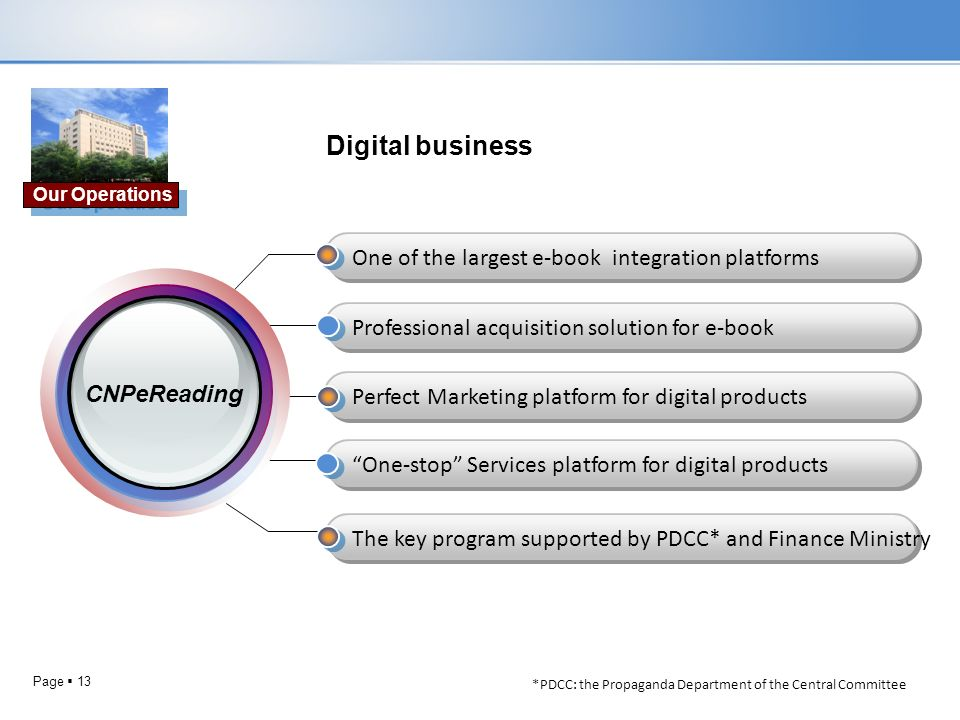Digital business One of the largest e-book integration platforms
