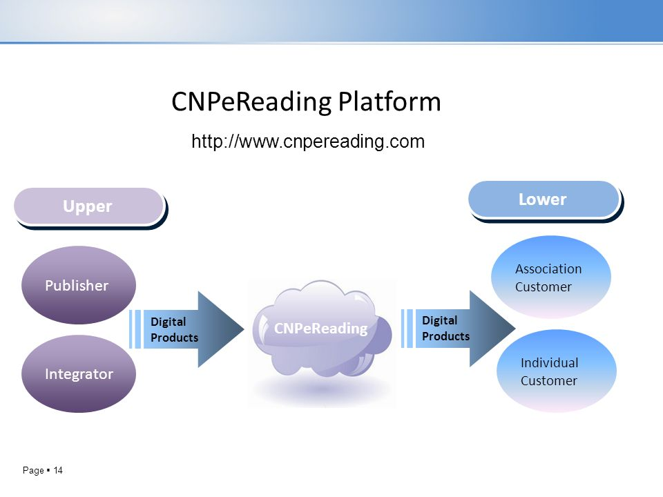 CNPeReading Platform http://www.cnpereading.com Lower Upper Publisher