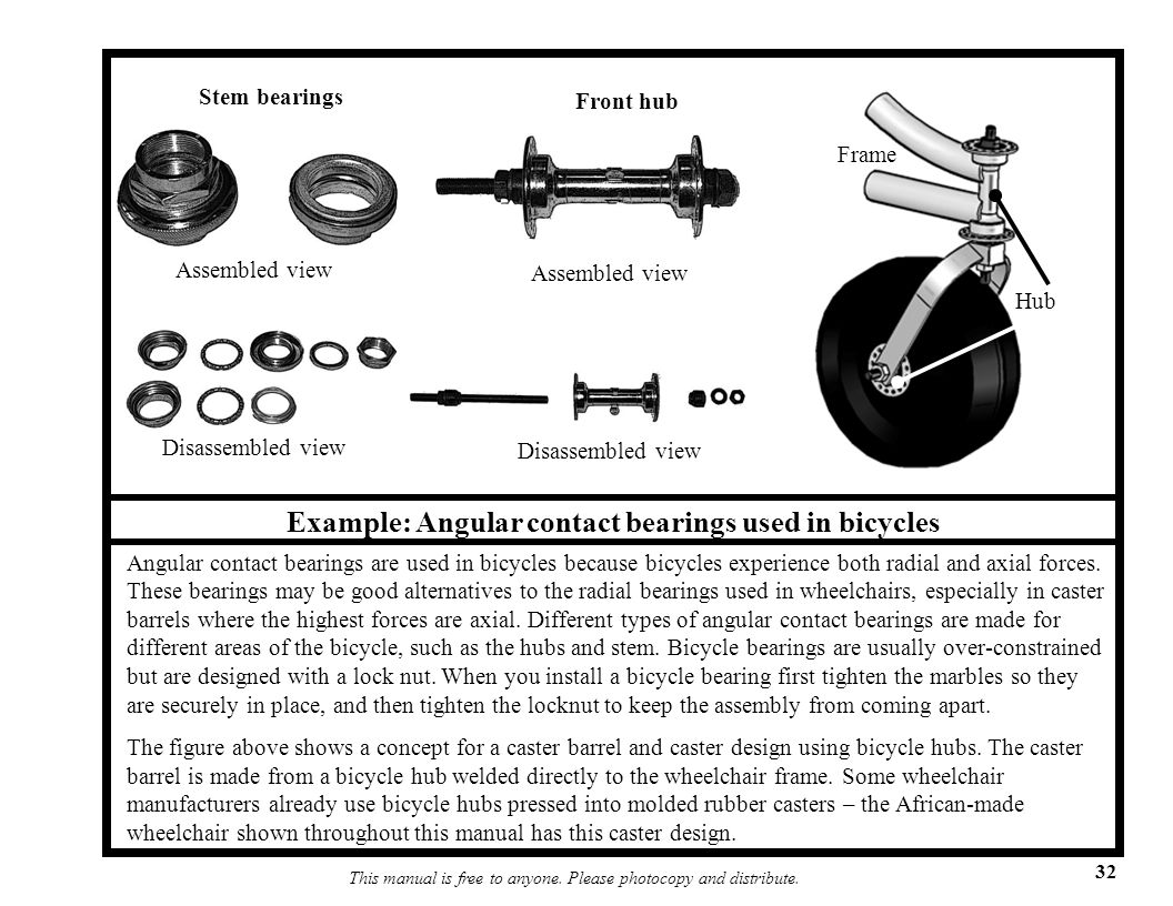 Example: Angular contact bearings used in bicycles